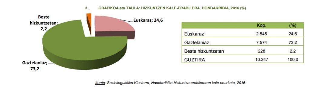 mahaiingurua_kaleneurketa